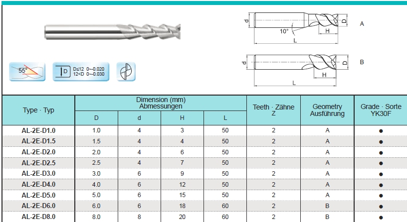 Aluminium VHM frees 1,5 mm