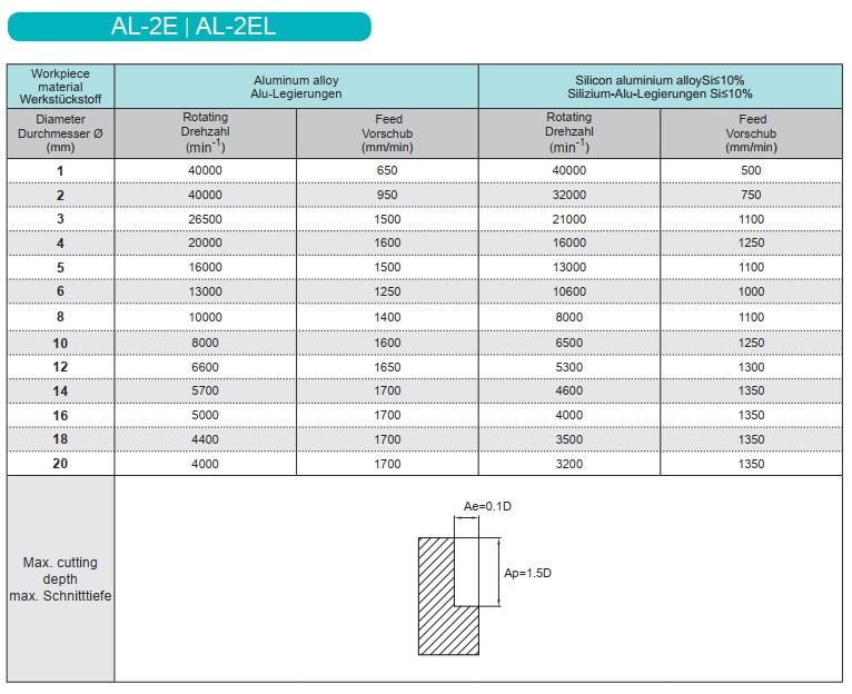 Aluminium VHM frees 8,0 mm extra lang