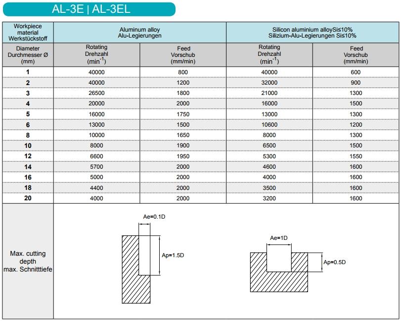 Aluminium VHM frees 8,0 mm