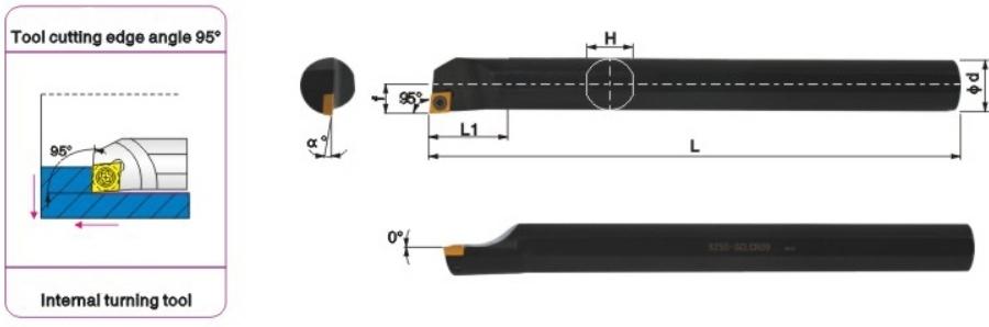 Draai beitel Ø 6 mm en 125 mm lang